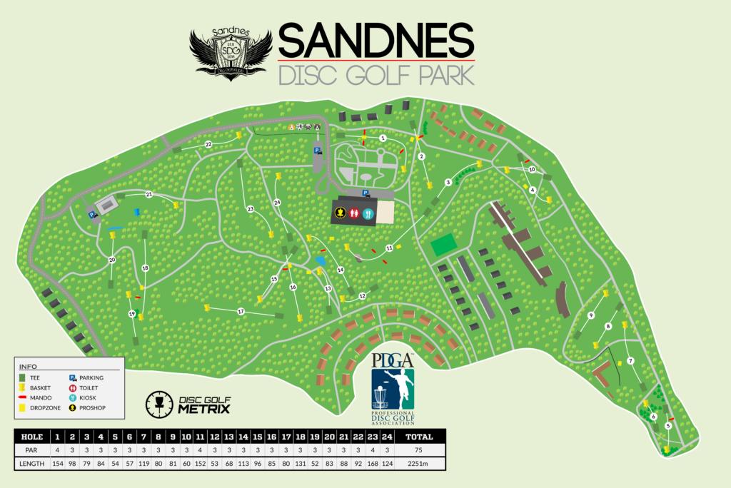 Sandnes Banekart